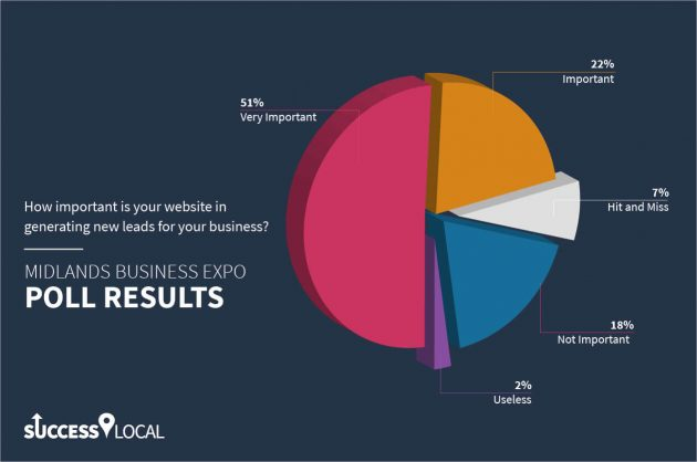 poll_results_expo