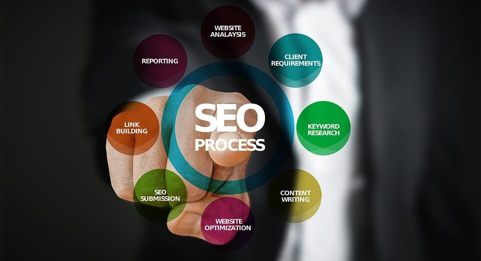 SEO Optimisation Best Practices