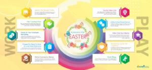 easter planning image