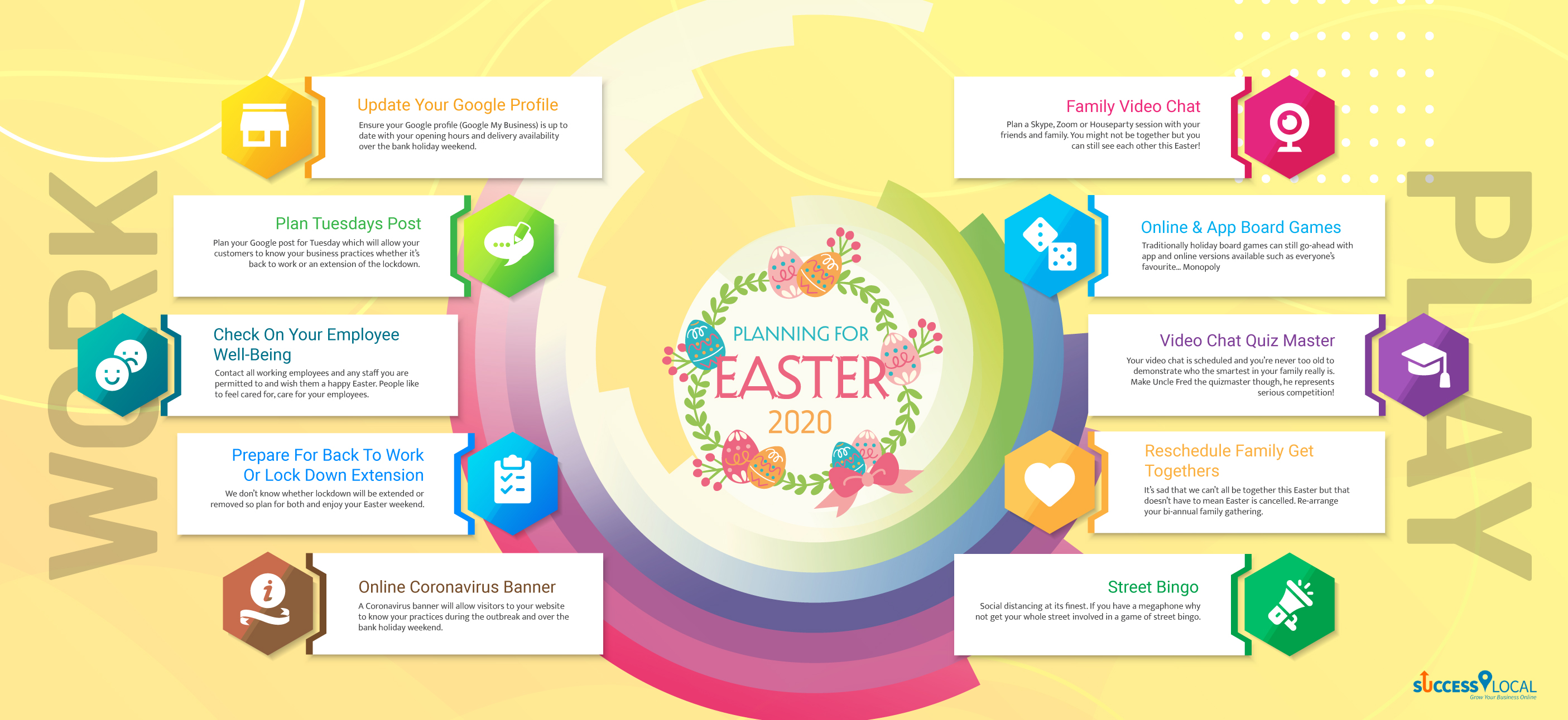 Easter Infographic