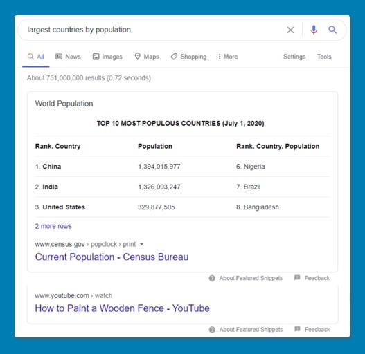 Google Featured Snippet 4